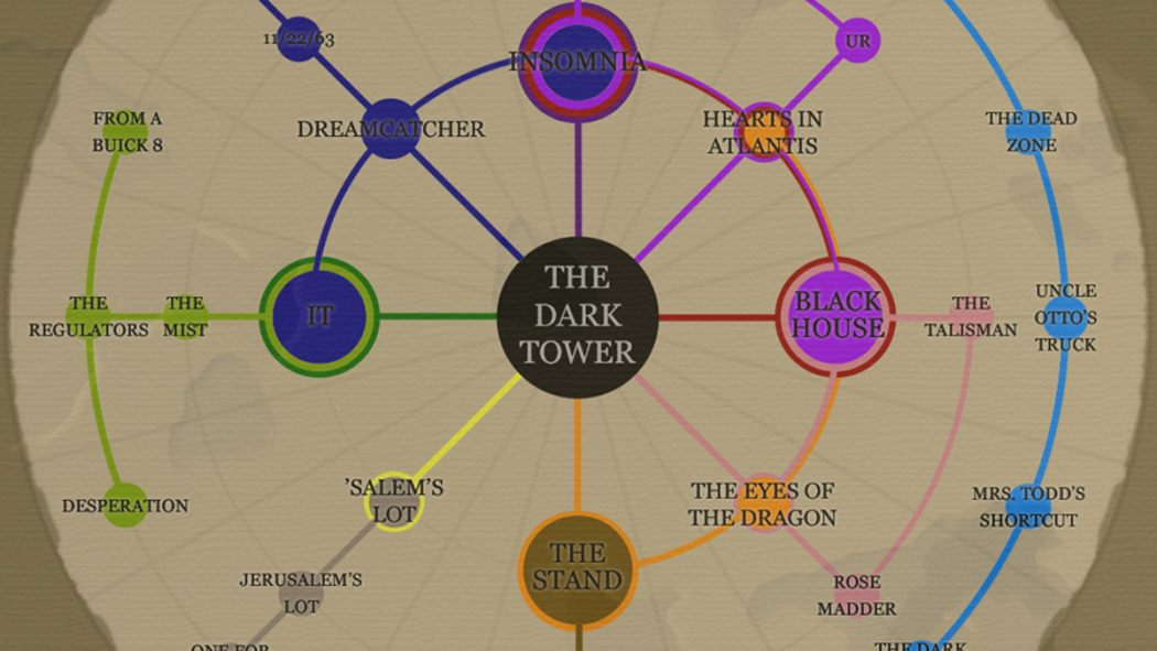 Check Out This Map Of The Stephen King Universe Birth