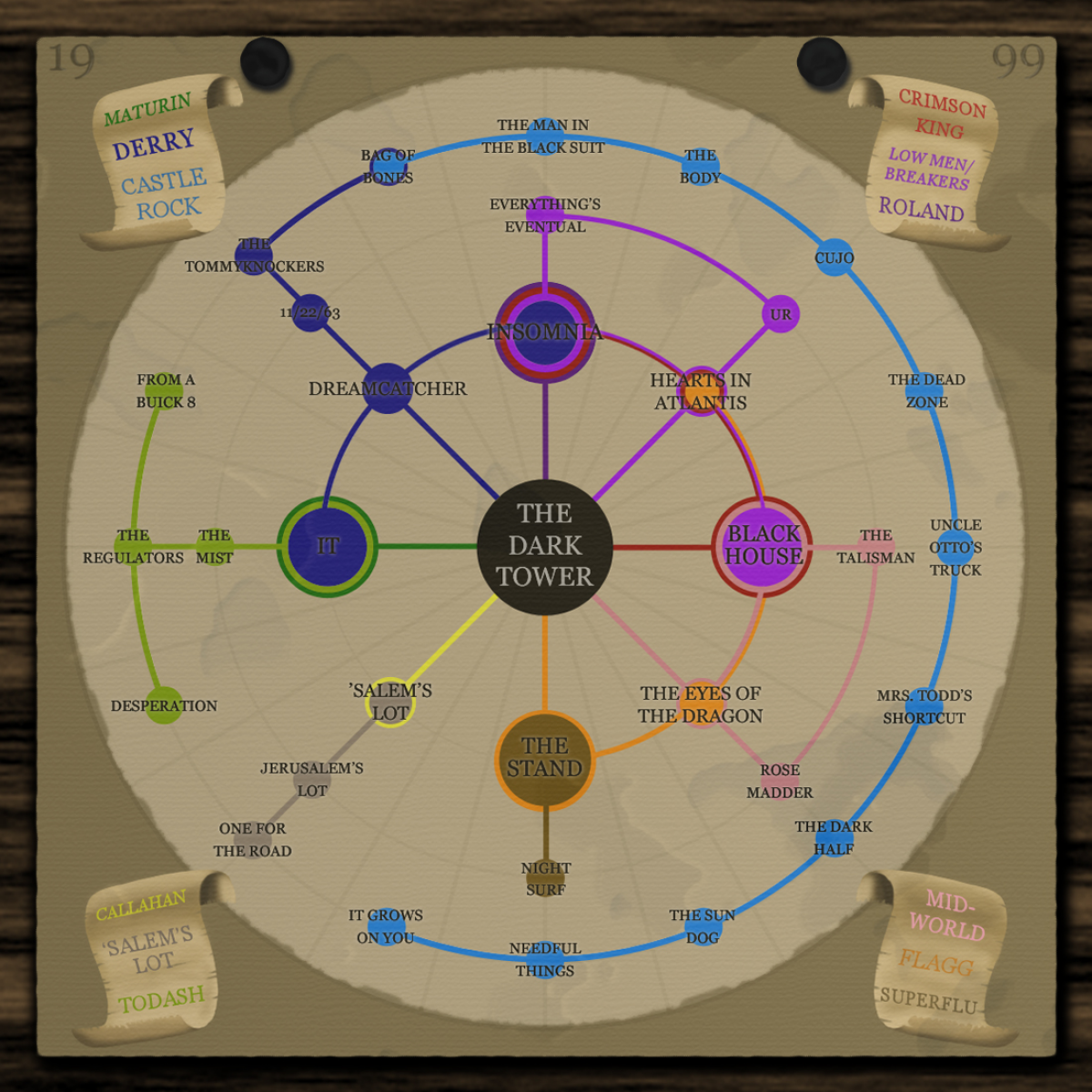 Check Out This Map Of The Stephen King Universe Birth Movies Death