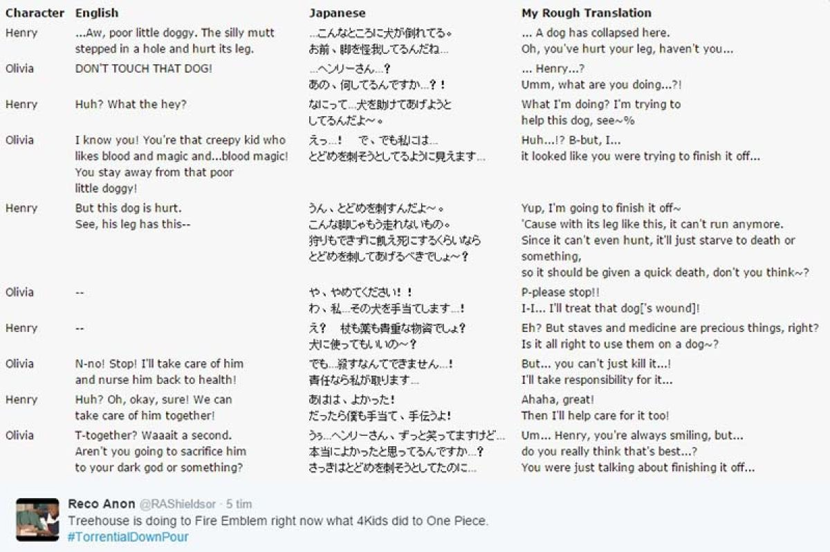 GamerGaters Are Mad About Localization Because They Don't
